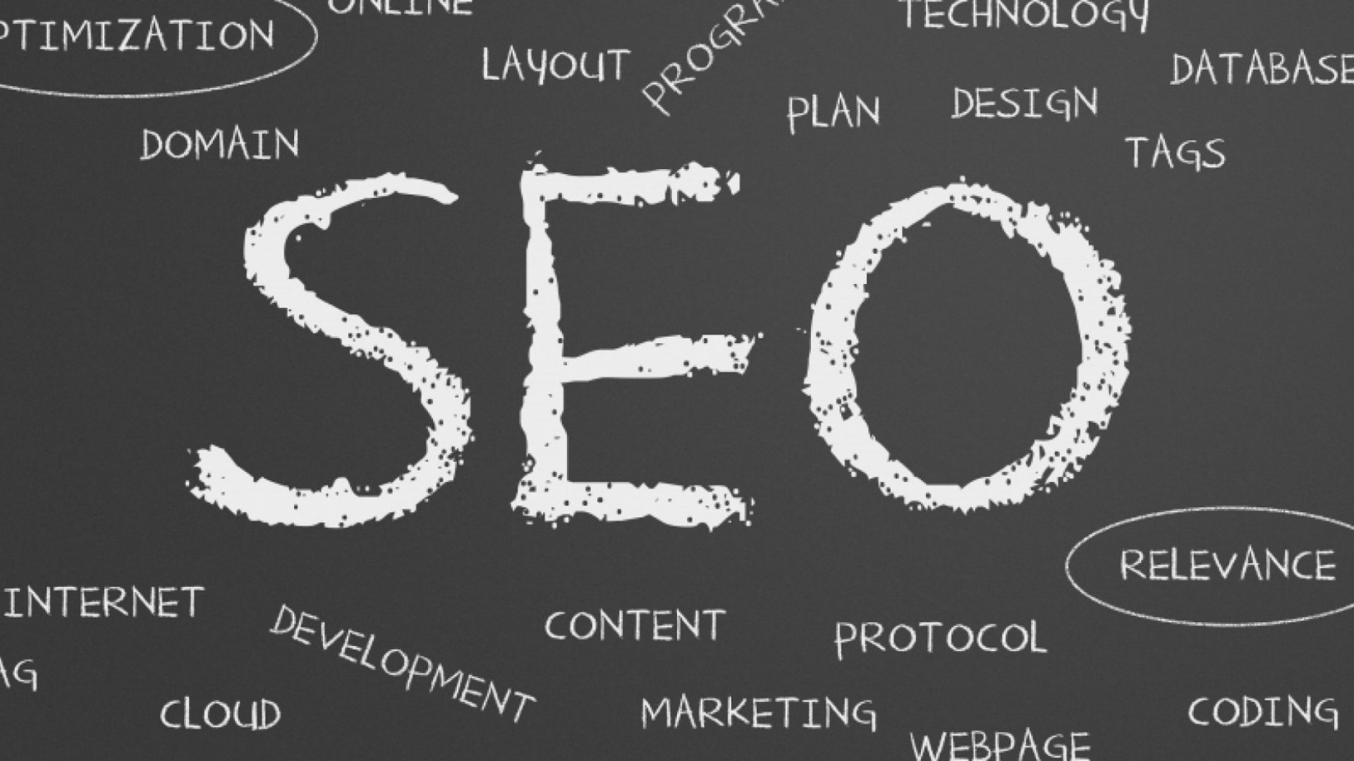 The basic elements of SEO content